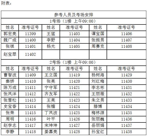 参考人员名间及考场安排