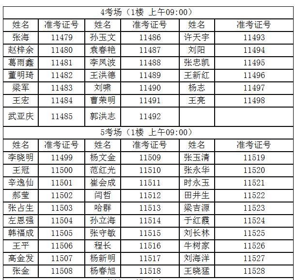 参考人员名间及考场安排1