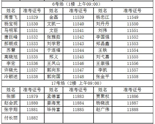 参考人员名间及考场安排2