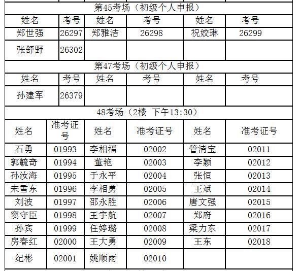 参考人员名间及考场安排9