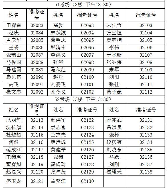 参考人员名间及考场安排11