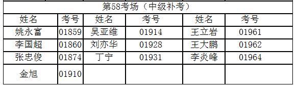 参考人员名间及考场安排13